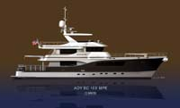 New All Ocean Yachts 100