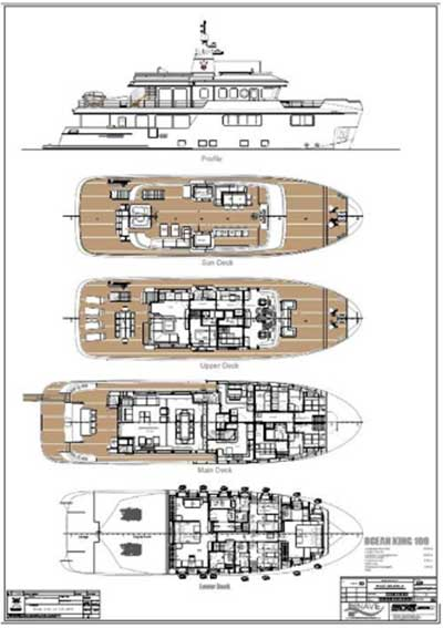 Profile and Deck Layout